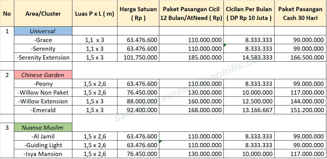 daftar harga paket pasangan lahan san diego hills