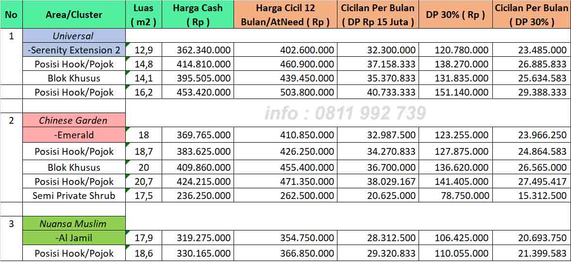 harga semi private per oktober 2020