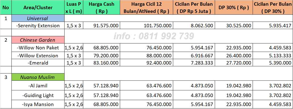 harga single burial oktober 2020